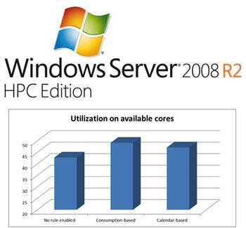 Windows HPC Server 2008 R2 SP1 سیستم عامل محاسبات سنگین و پیچیده